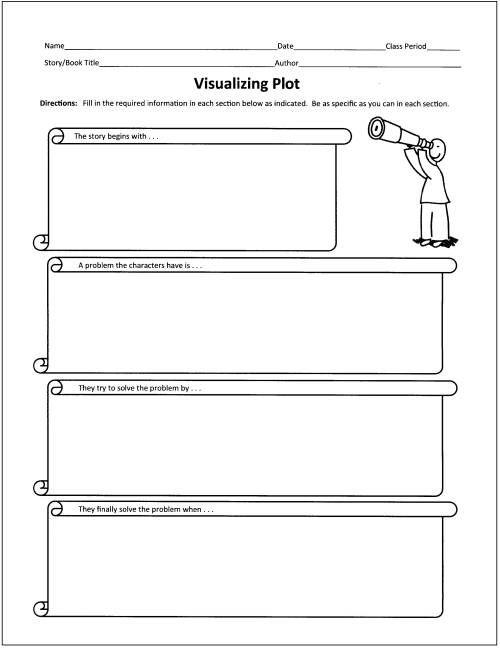 instructional writing graphic organizer