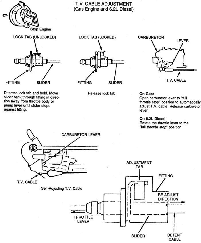 c4 transmission rebuild instructions