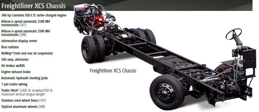 case 80 xc assembly instructions