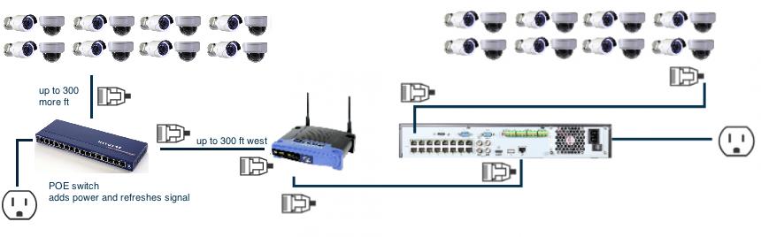 d link wireless extender instructions