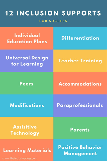 differentiated instruction for those with add