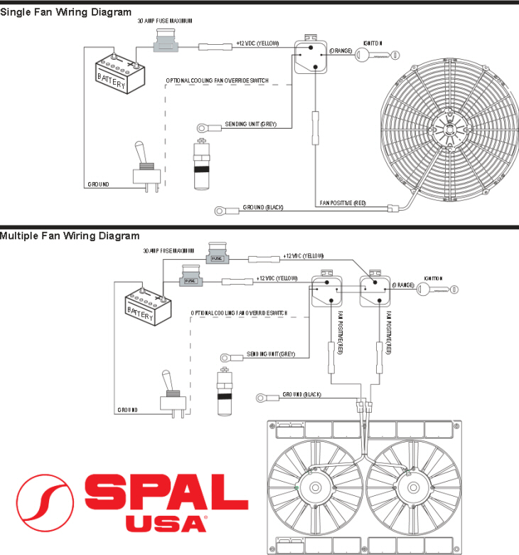 spal twin turbo electric fan kit installation instructions