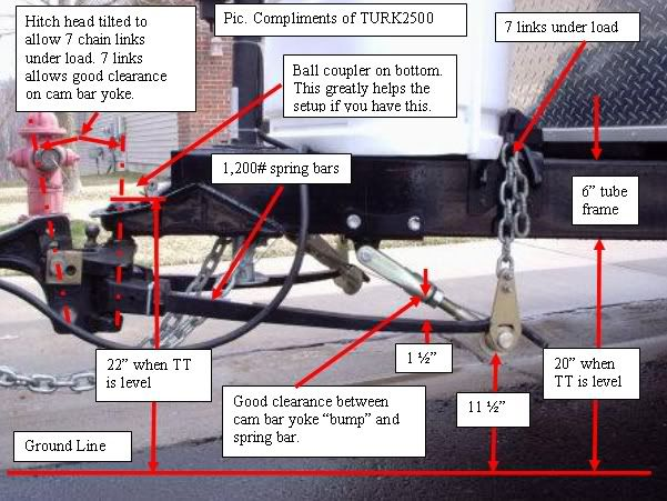 picture frame cam setup instructions