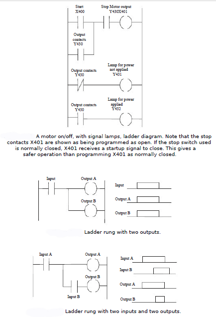 plc siemens latching instructions