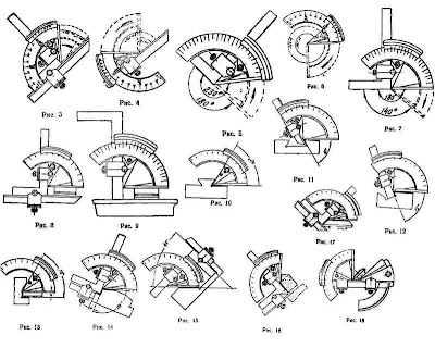 schelle bevel instruction guide
