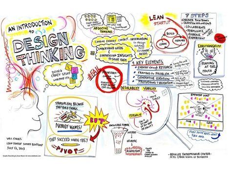 value of instructional design